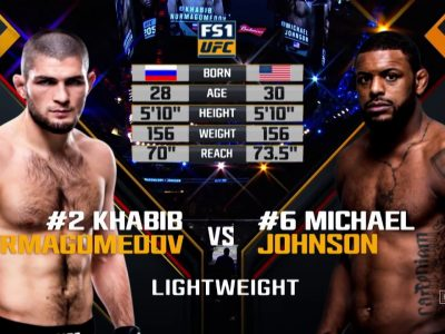 Khabib Nurmagomedov vs Michael Johnson